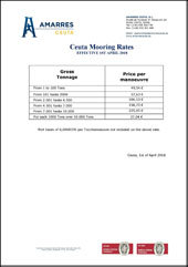 Mooring Rates